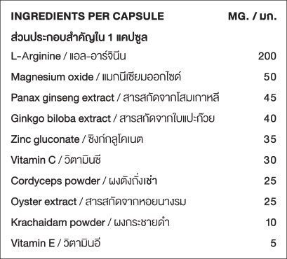 ingredients-omg-capsules